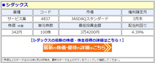 シダックス(4837)の最新の株価