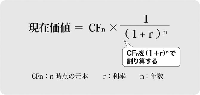 ファイナンスのもっとも重要な概念将来価値と現在価値、割引率とは ...
