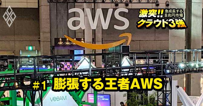 膨張する王者AWS