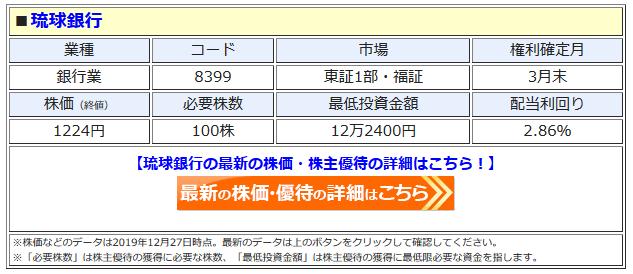 琉球銀行の最新株価はこちら!