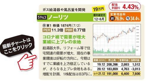ノーリツの最新株価はこちら!