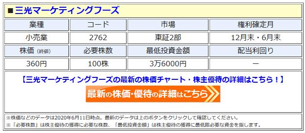 三光マーケティングフーズの最新株価はこちら!