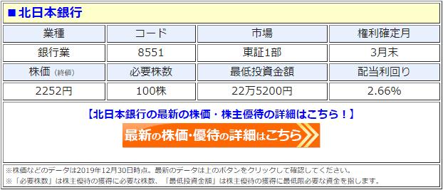 北日本銀行(8551)の株価
