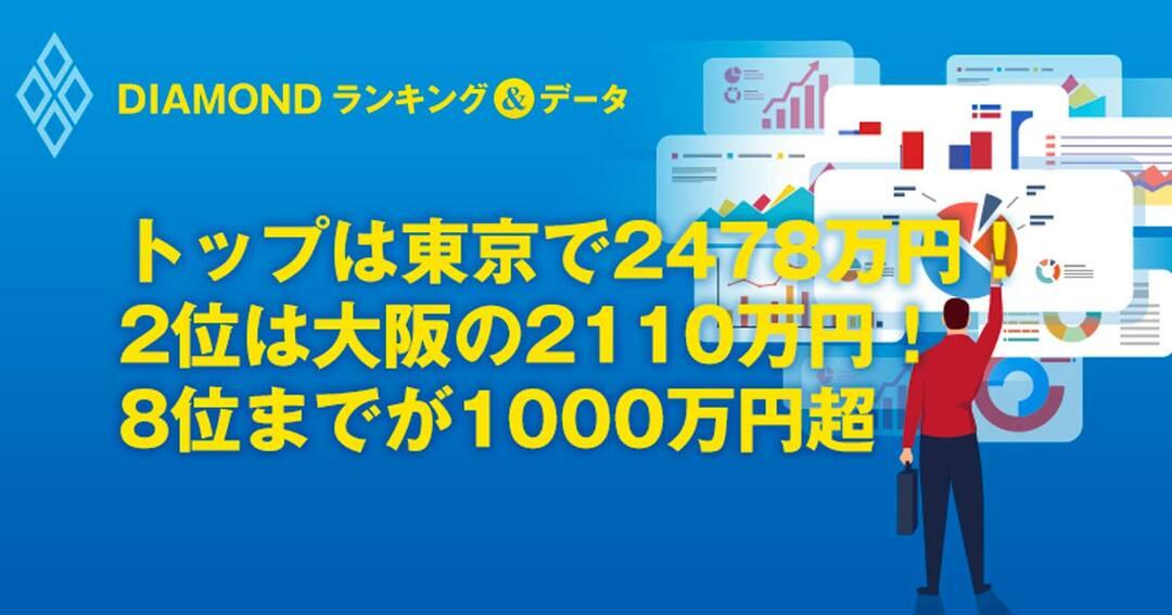 トップは東京で2478万円!2位は大阪の2110万円!8位までが1000万円超