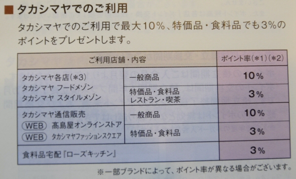 高島屋での「タカシマヤプラチナデビットカード」の還元率