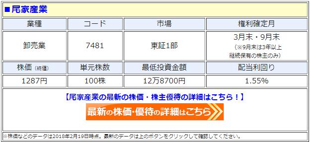 尾家産業(7481)の最新の株価