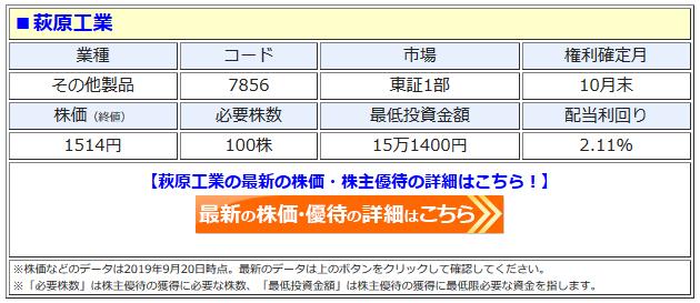 萩原工業の最新株価はこちら!
