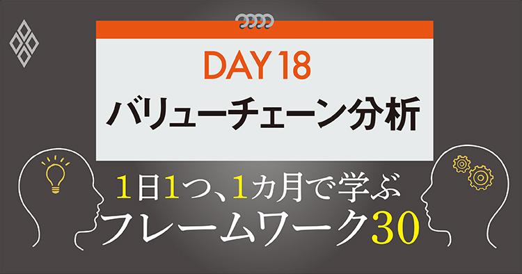 フレームワーク30 DAY18 バリューチェーン分析
