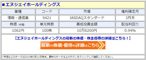 エヌジェイホールディングス(9421)の株価