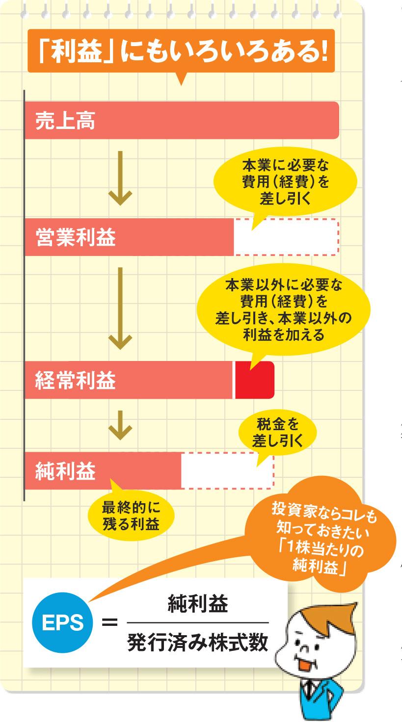 towa 株価