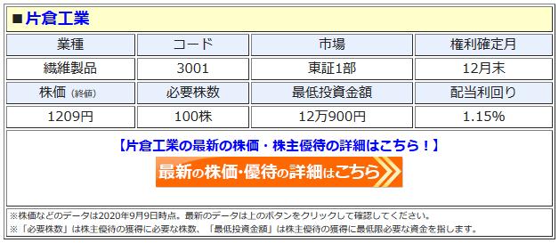 片倉工業の最新株価はこちら!