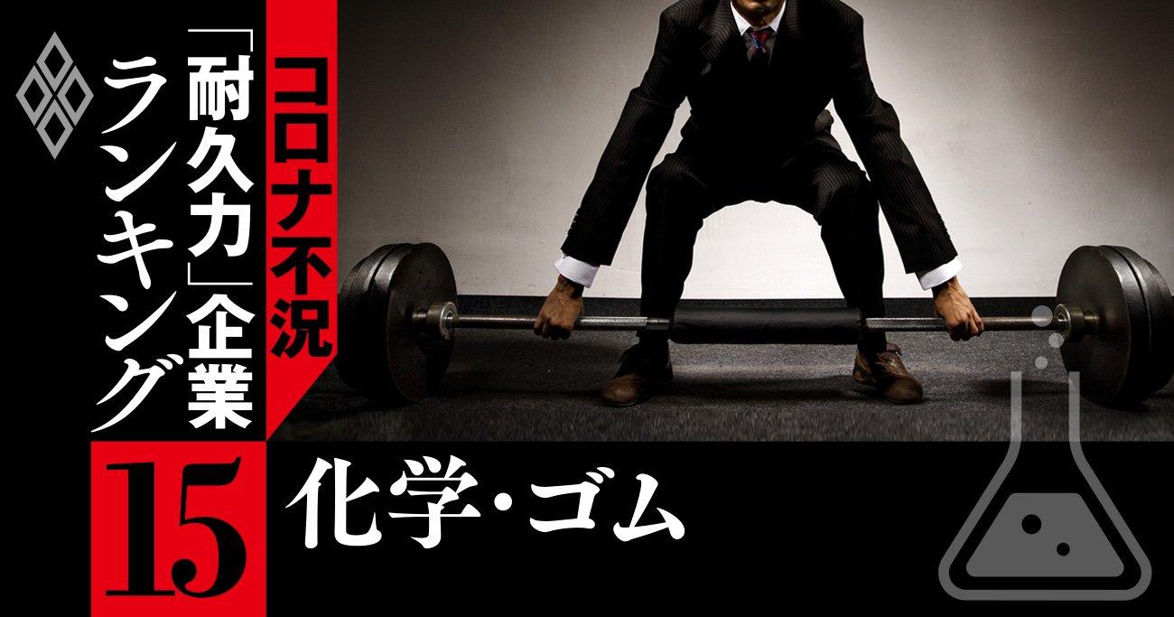 化学・ゴム「コロナ不況に弱い」企業ランキング!9位に名門タイヤメーカー