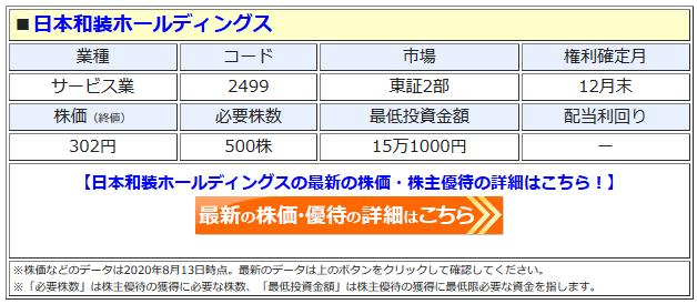 日本和装ホールディングスの最新株価はこちら!