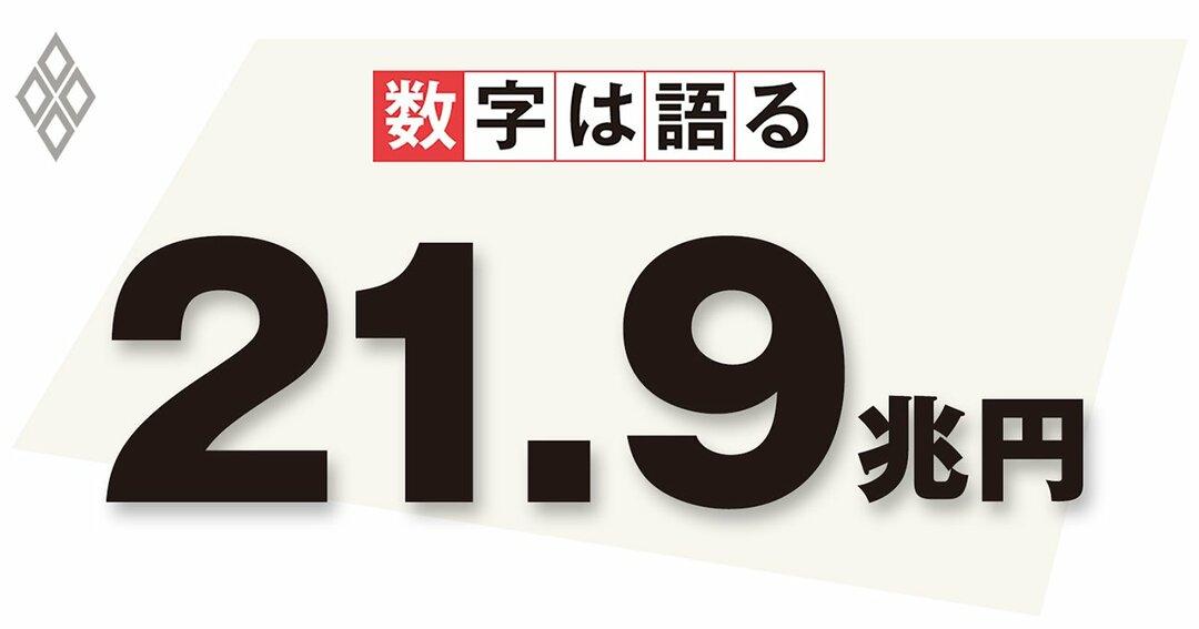 2019年の日本人国内旅行消費額