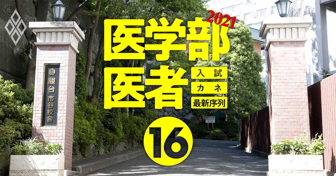 医学部&医者2021入試・カネ・最新序列#16
