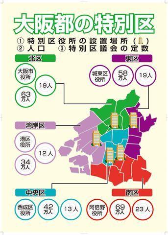 「都構想」住民投票否決!<br />大阪維新はなぜ失敗したのか(下)
