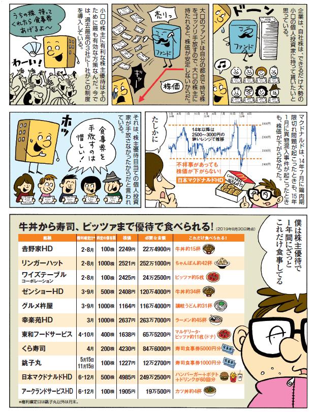 恋する株式市場!1-6