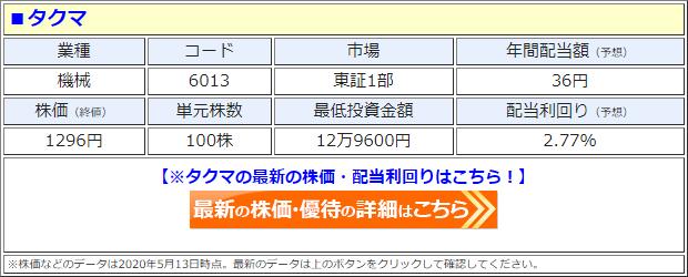 タクマ(6013)の株価