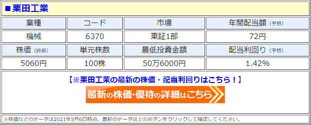 栗田工業(6370)の株価