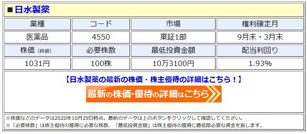 日水製薬の最新株価はこちら!