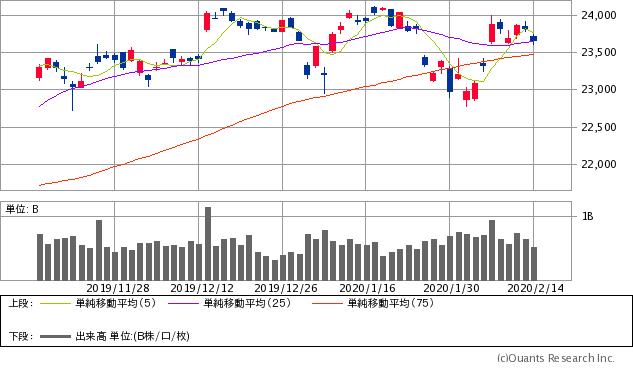 み ら か ホールディングス 株価 掲示板