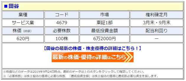 田谷の最新株価はこちら!