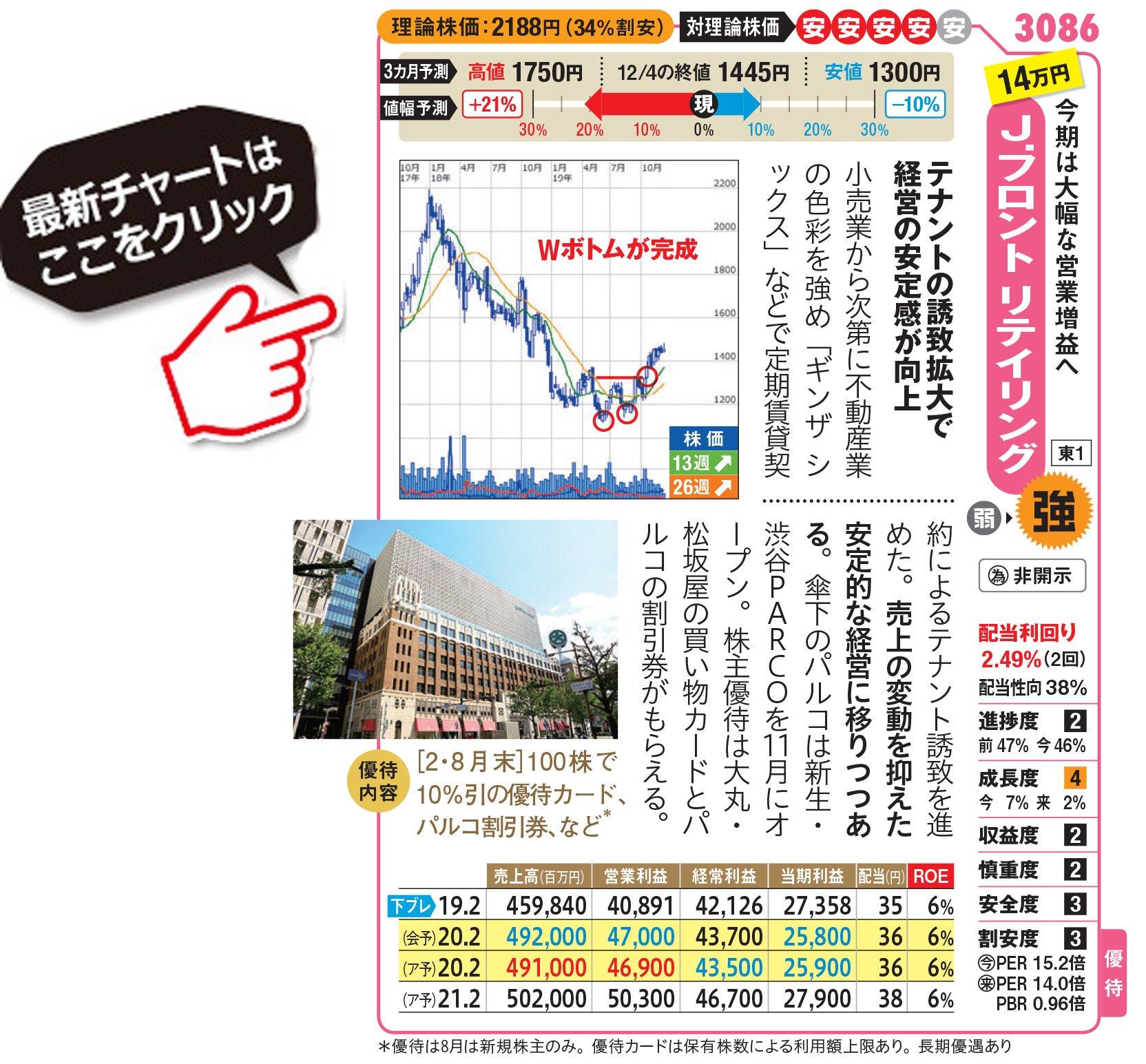 リテイリング 株価 フロント j