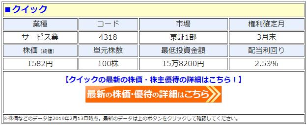 クイック(4318)の株価