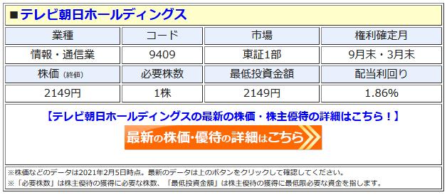 テレビ朝日ホールディングスの最新株価はこちら!