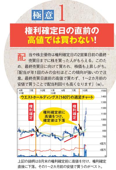 高配当株の極意(1)