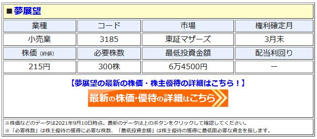 夢展望の最新株価はこちら!