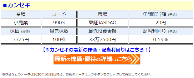カンセキ(9903)の株価