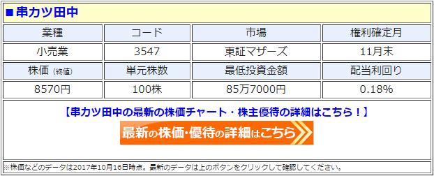 串カツ田中の最新の株価
