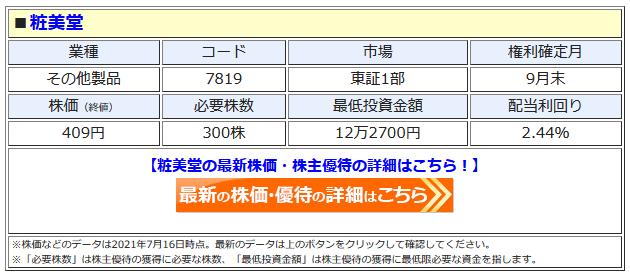 粧美堂の最新株価はこちら!