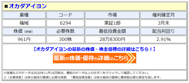オカダアイヨンの最新株価はこちら!