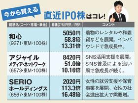 狙い目の直近IPO株