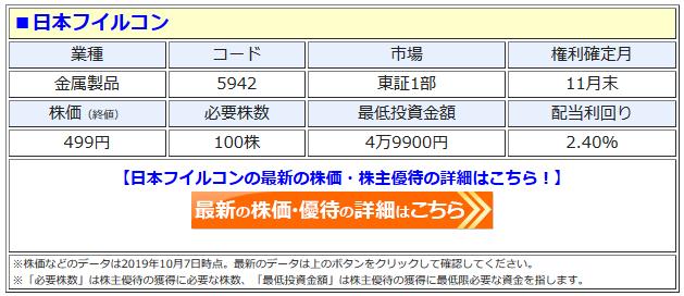 日本フイルコンの最新株価はこちら!