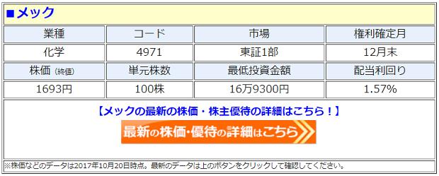 メック(4971)の最新の株価