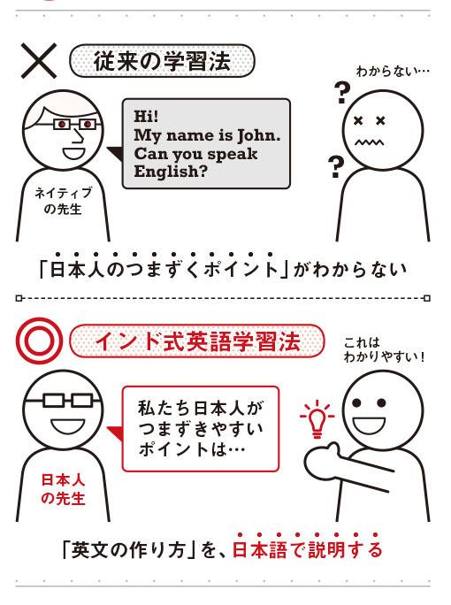従来の英語学習法「5つのウソ」、<br />「インド式」英語は非ネイティブに最適