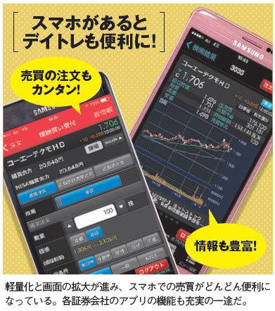 スマホで株取引が便利に!軽量化とスマホ画面の拡大が進み、スマホでの売買がどんどん便利になっている。各証券会社の株アプリ機能も充実の一途だ。