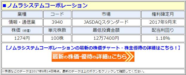 ノムラシステムコーポレーションの最新の株価