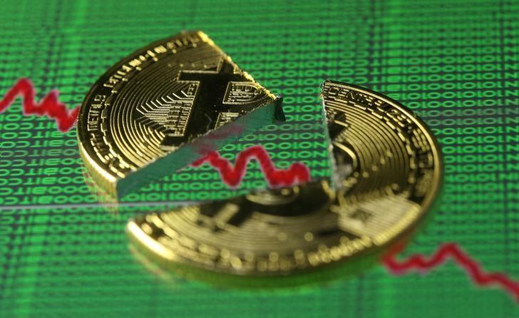 ビットコインが一時7%下落、取引規制巡る懸念で