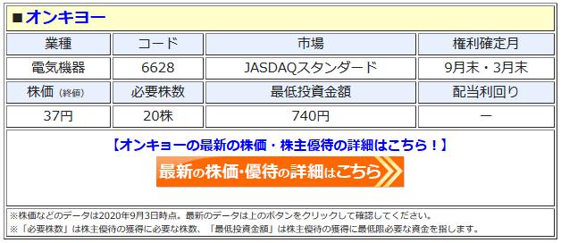 オンキヨーの最新株価はこちら!