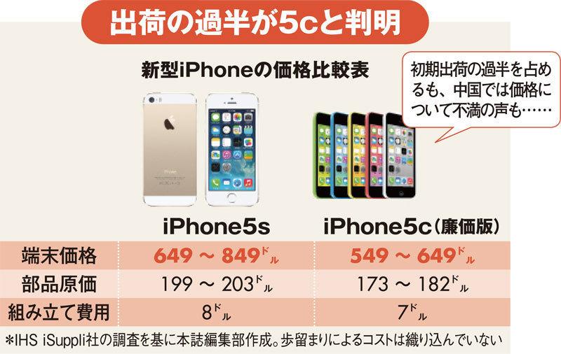 """アップルの誤算か、演出か <br />iPhone5s""""枯渇""""の謎"""