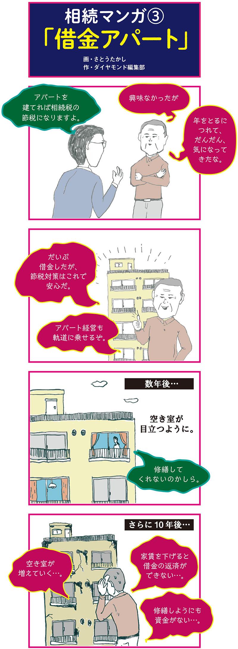 相続マンガ第3回「借金アパート」