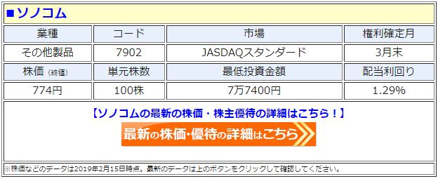 ソノコム(7902)の株価