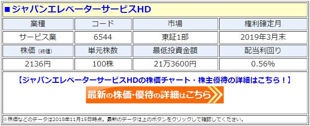 ジャパンエレベータ―サービスホールディングス(6544)の最新の株価