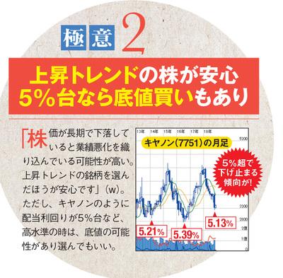 高配当株の極意(2)