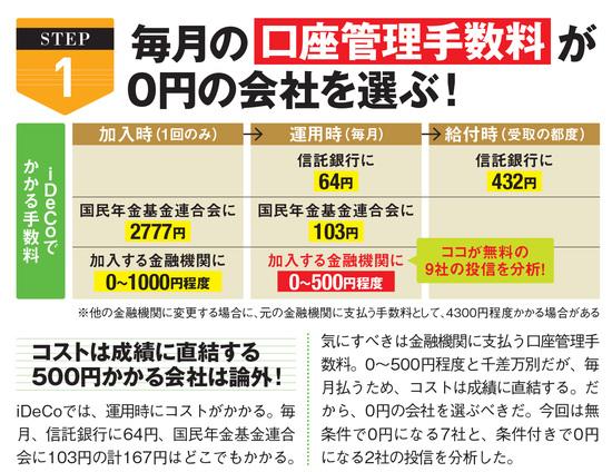 毎月の口座管理手数料が0円の会社を選ぶ!
