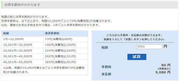 「東京都税」をクレジットカード納付したときの手数料